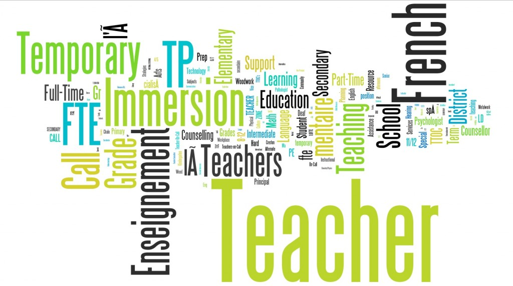 Word-Cloud-Jobs-in-BC-Education