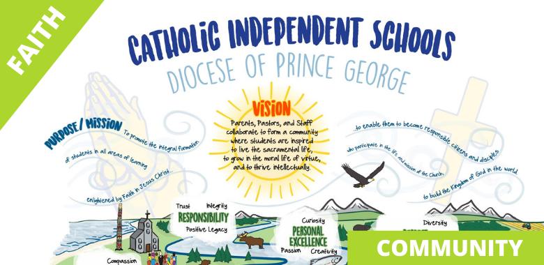 Catholic School Job Fair